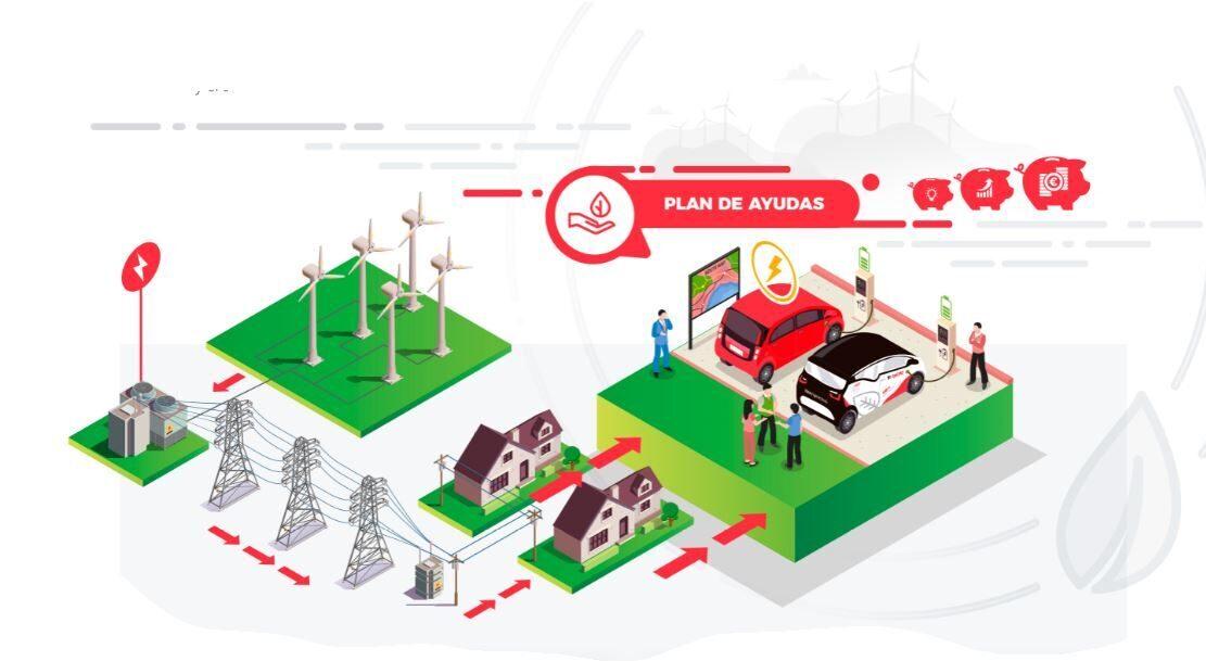plan-movilidad-electrica-empresas